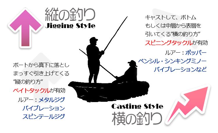 ボートシーバス二通りの釣り方から選ぶタックル