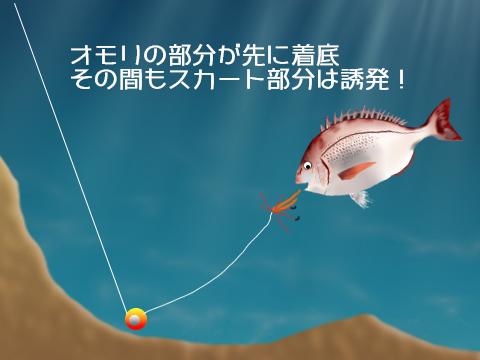 遊動式タイラバの動き図解画像