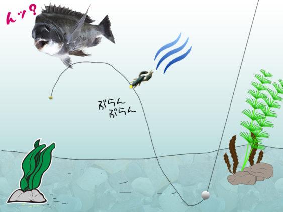 Oリグの水中着底時の動き
