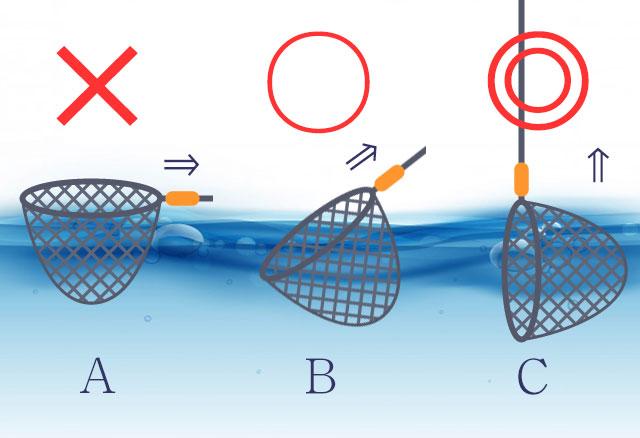 ランディング時のタモの角度画像