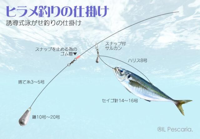 ヒラメ誘導式泳がせ釣り仕掛け