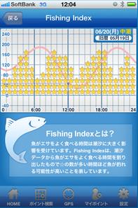フィッシングインデックス|シーバス釣り潮汐
